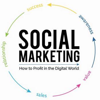 هدف از بازاریابی در شبکه های اجتماعی چیست ؟